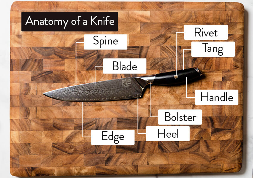 """Parts of a Knife"